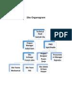 Site Organogram.docx
