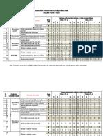 Evaluare liceu_ educatie fizica