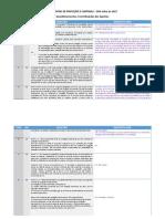 I ENCONTRO DE PROTEÇÃO E CONTROLE_PERGUNTAS DE INTERESSE GERAL_REV1