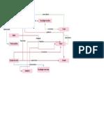 ecologia (1).pdf