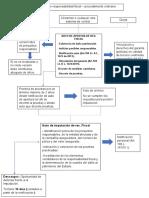 Proceso de Resp. Fiscal - Ordinario y Verbal L 610 L1447