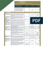 servicos_servicos_prioritarios.pdf