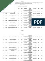 PDF Direito Geral