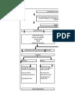 las personasy organizaciones mapa conceptual.xlsx