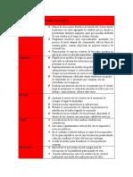 Plan estrategico plan de negocios (1)