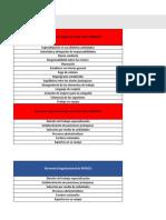 ELEMENTOS ORGANIZACIONALES Y ARTICULACIÓN HABILIDADES GCIALES Y TEORIA ORG. DE THE COCA COLA COMPANY  Y PEPSICO.xlsx