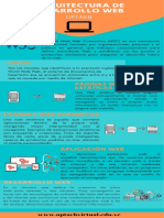 Arquitectura de Desarrollo Web (1)