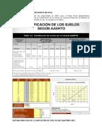 SISTEMA DE CLASIFICACION LAB_PAV