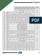 Atmega128 InstructionSet Registers