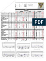 New Haven CompStat Weekly Report - Apr 13 - Apr 19 2020