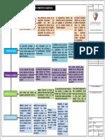 Tarea 5 - Mapa Conceptual - Deiran Martinez.pdf