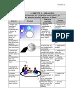 les_differents_types_de_service