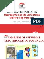 CONCEPTOS BASICOS - REPRESENTACION.pdf