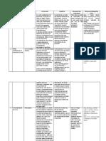 Fichas textuales de WLANs