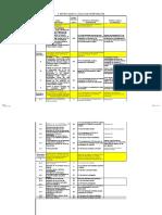 2. Matriz Marco Logico Metodologías para la evaluación de impactoRS