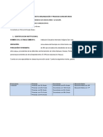 MALLA CURRICULAR DE CULTURA  LENGUA ORGANIZACIÓN Y PROCESOS COMUNITARIOS