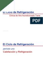 El ciclo de refrigeracion