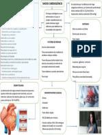 esquema shocok cardiogenico.docx