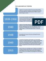 Historia de la psicometría.docx