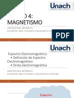 4.3 ESPECTROELECTROMAGNETICO
