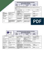 I-MO-02 CARACTERIZACIÓN MEDICINA OCUPACIONAL (7)