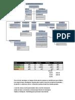 Mapa Conceptual_Metodos Cuantitativos en la Toma de Desiciones