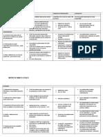 Matriz de marco lógico - Terminado