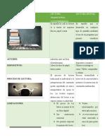 LECTURA TRADICIONAL  cuadro comparativo.docx