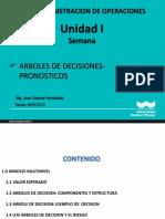 DIAPOSITIVAS_SEMANA_arboles_decisiones