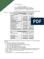 Tugas_E-Learning_Analisis_Solvabilitas_divya_rezky_fyfandella_(321)