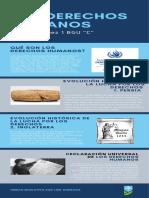 Los Derechos Humanos Infografía