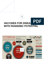 247 Vaccine for Diseases with pandemic Potential  HIV C19