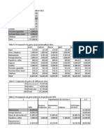 Capitulo 5 El Presupuesto de CI y Gastos de Operacion