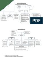 Peta Konsep Peran dan Fungsi Pajak Dalam Perkembangan Ekonomi Negara Indonesia, Subjek Pajak dan Wajib Pajak