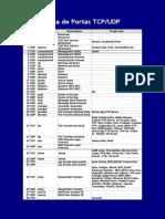 lista de portas.pdf