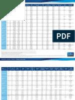 Q1 2019 GTA Office Market Report and Statistics.pdf