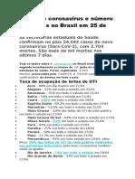 Casos de coronavírus e número de mortes no Brasil em 25 de abril
