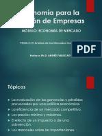 Economia para la Gestion de Empresas Parte 2