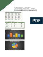 Ejercicio 5 Distribución y Frecuencia Relativa