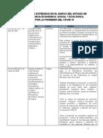 DECRETOS-EMERGENCIA-COVID-19-3.docx