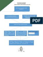 Mapa conceptual- estrategia (1)