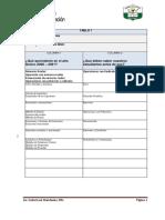 ISA - FORMATOS Plan educativo COVID-19 Costa primeras 2 semanas