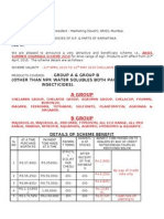 Summer Scheme 2010-11