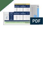 Calculos densidad de nutrientes