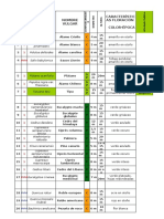 4.planilla de especies 2015 (A-P) (1)