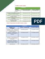 Detalle actividades 4 unidades ADOO.docx