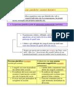 persone_giuridiche_2.pdf