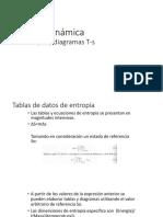 Entropia y diagrama T-s