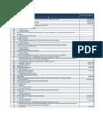 Anexa 7 FIN 1 - Bilanţul contabil 2019