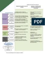 Técnicas generales de investigación.doc
